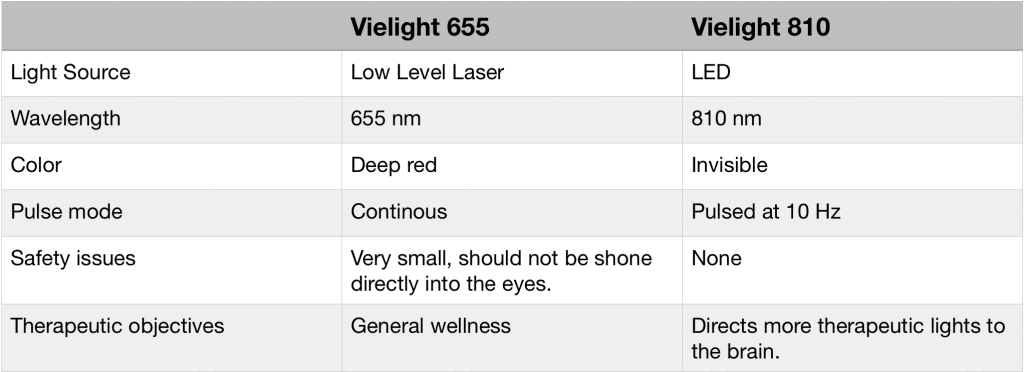 Vielight810-comparison-655